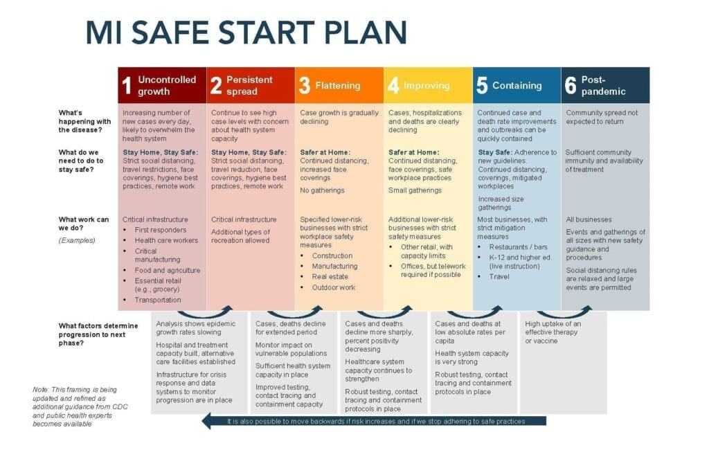 Gov-Whits-6-stage-reopen-plan-1
